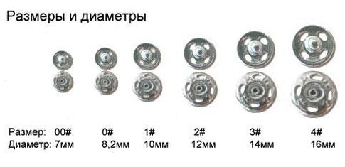 Кнопка на одежду схема